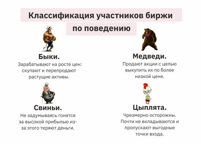 классификация участников биржи